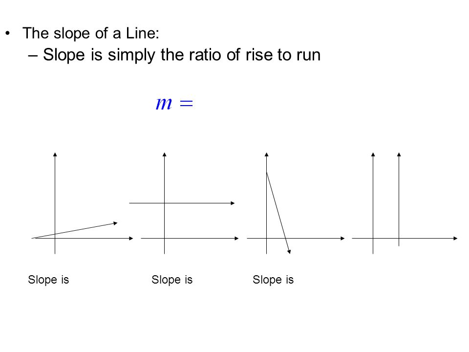 Slope is simply the ratio of rise to run