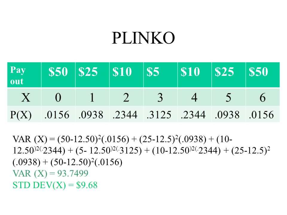 PLINKO Pay. out. $50. $25. $10. $5. X. 1. 2. 3. 4. 5. 6. P(X) .0156. .0938. .2344. .3125.