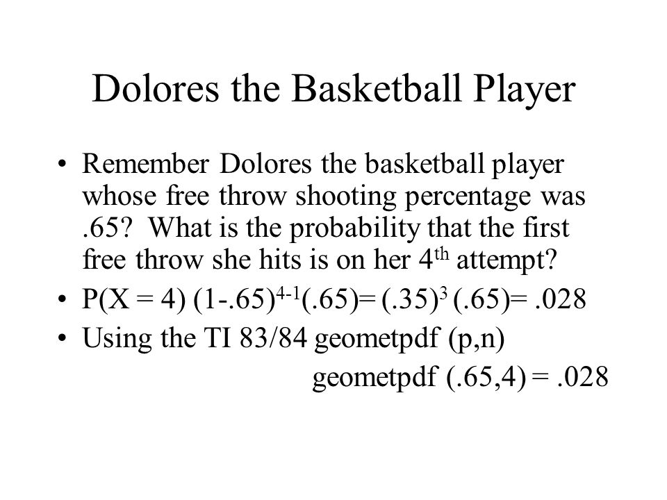 Dolores the Basketball Player