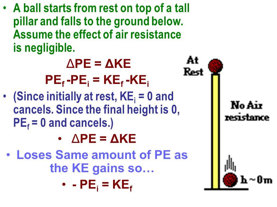 Loses Same amount of PE as the KE gains so…