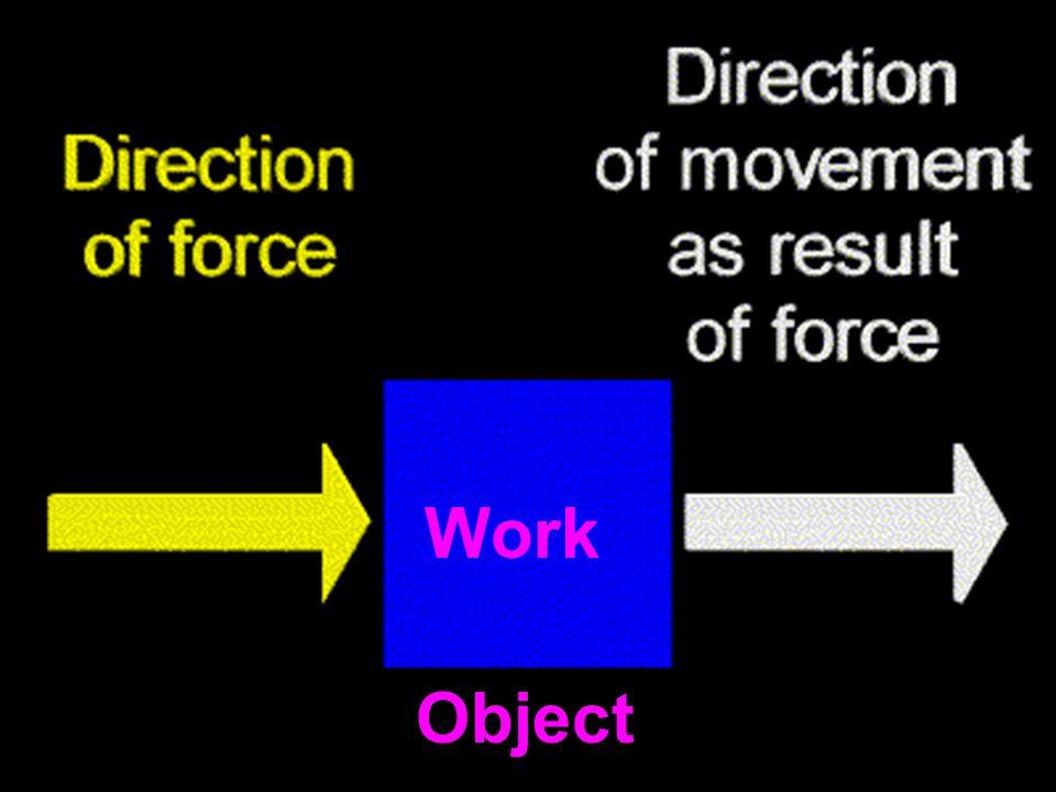 Work Object