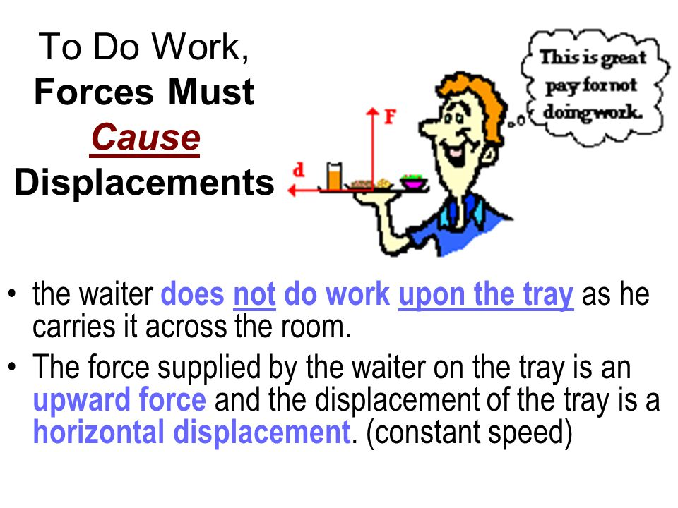 To Do Work, Forces Must Cause Displacements