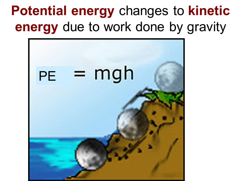 Potential energy changes to kinetic energy due to work done by gravity