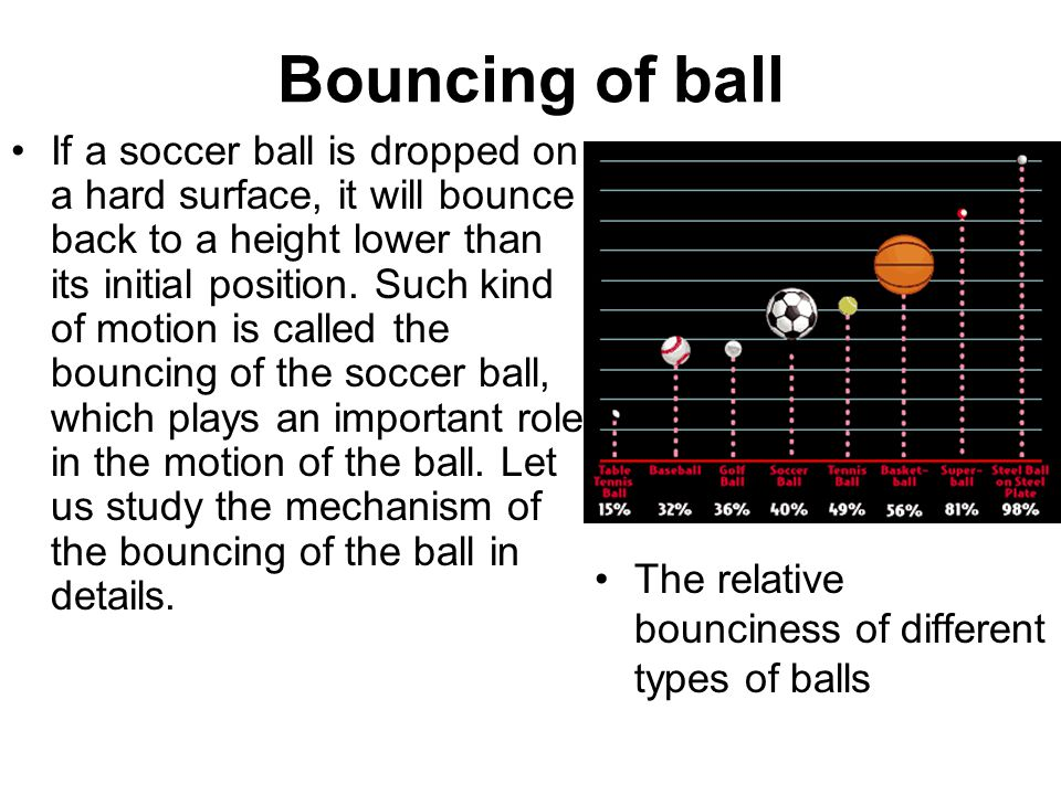 Bouncing of ball