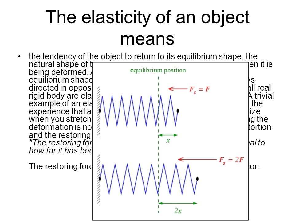 The elasticity of an object means