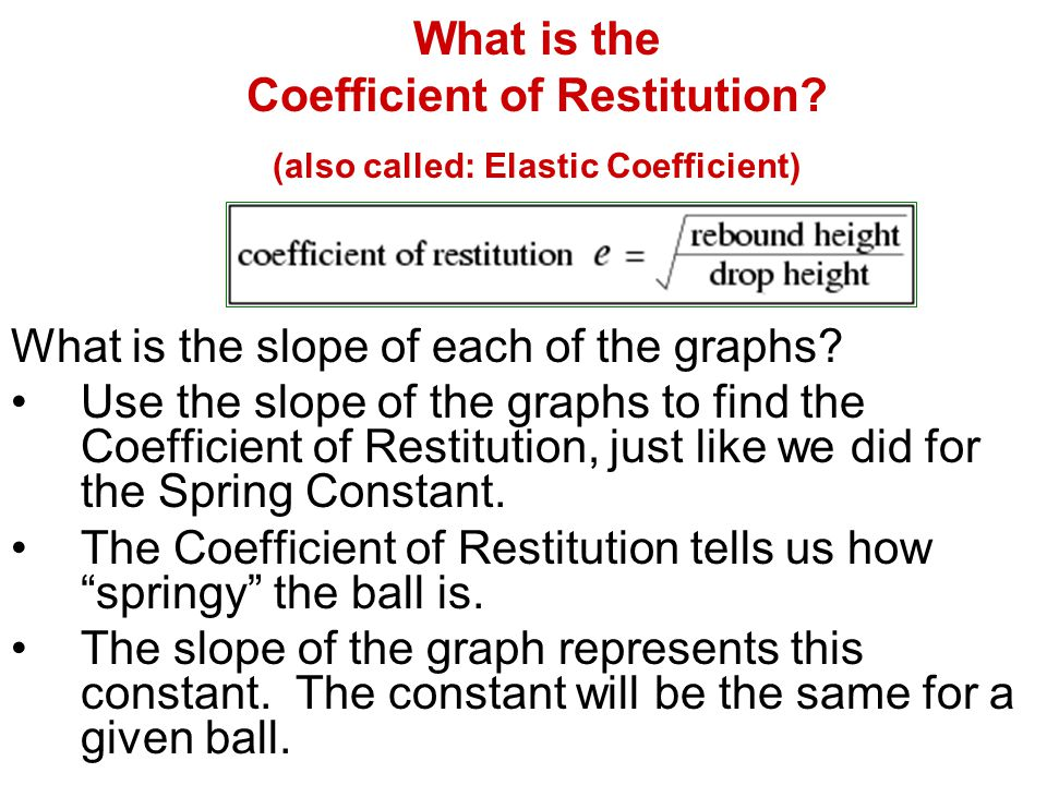 What is the Coefficient of Restitution