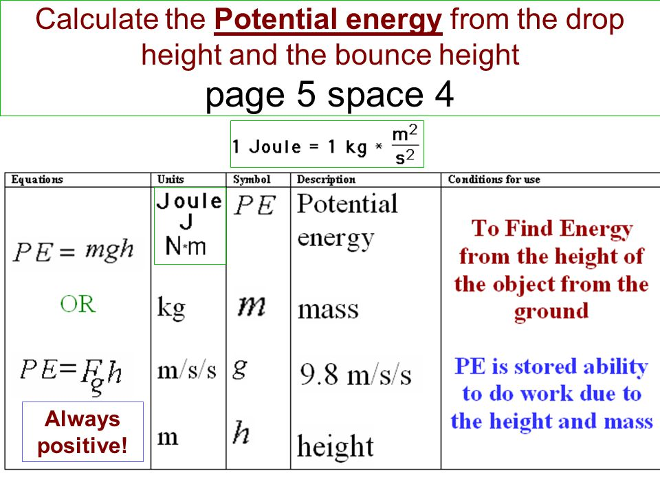 Calculate the Potential energy from the drop height and the bounce height page 5 space 4