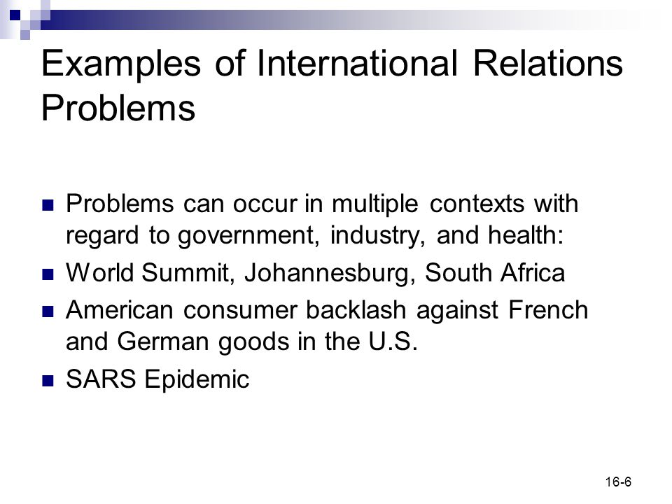 Examples of International Relations Problems
