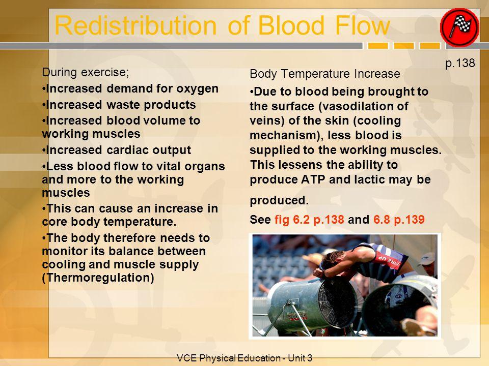 Redistribution of Blood Flow