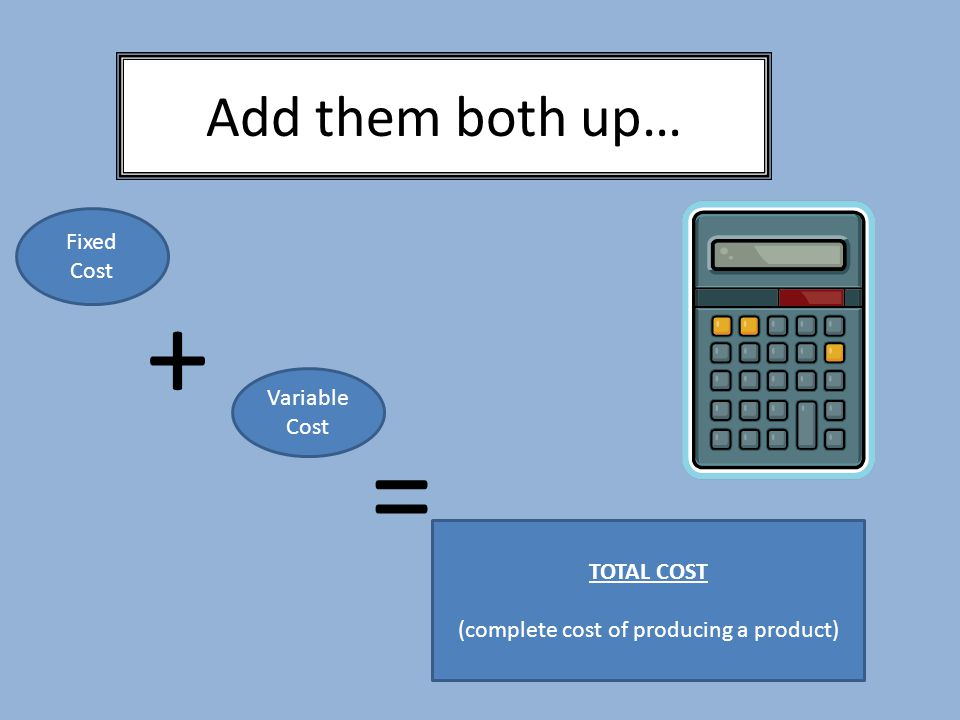 (complete cost of producing a product)