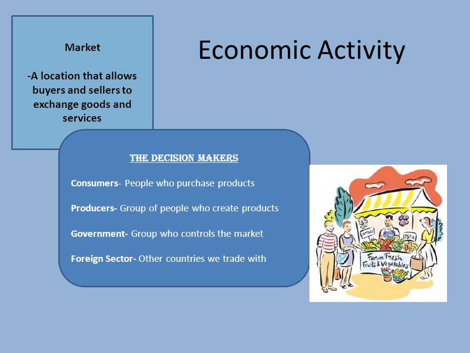Economic Activity Market