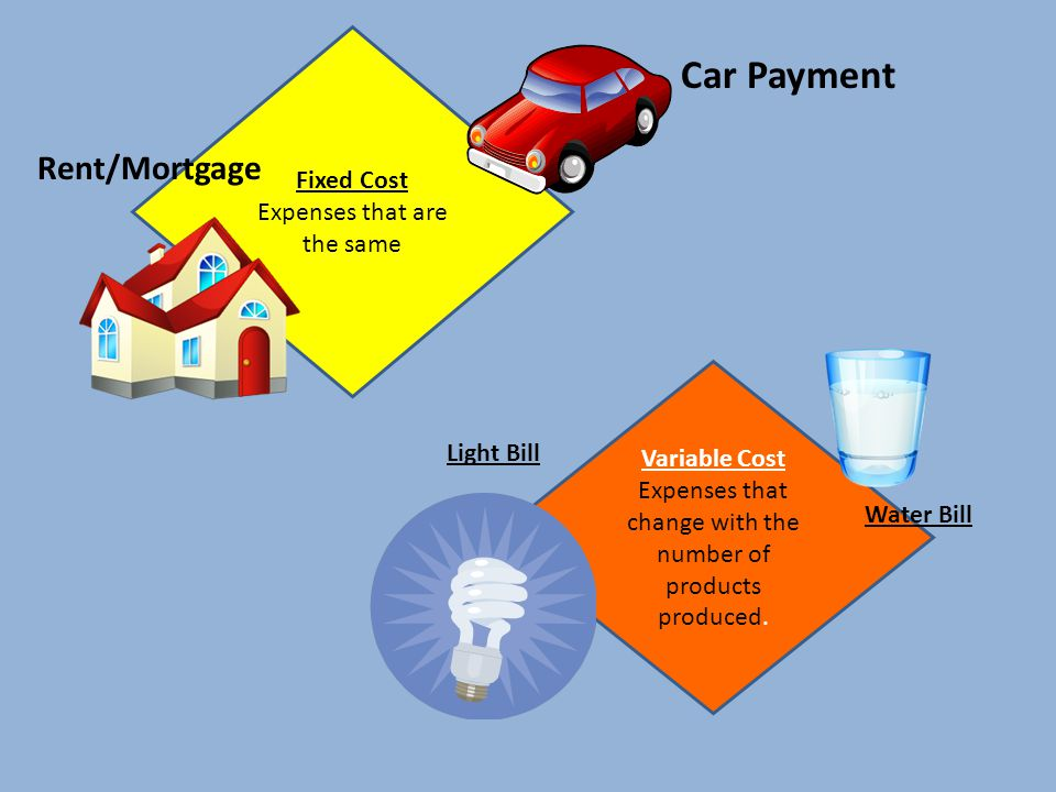 Car Payment Rent/Mortgage Fixed Cost Expenses that are the same