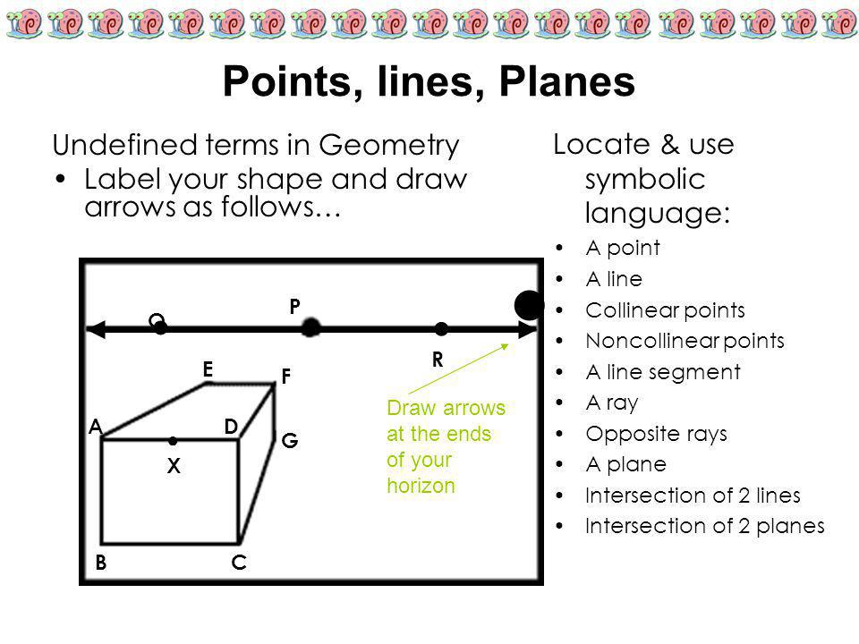 l Points, lines, Planes ● ● Locate & use symbolic language: