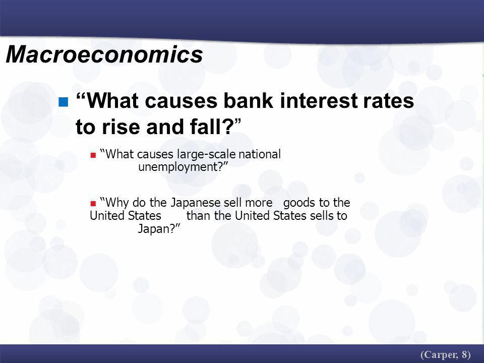 Macroeconomics What causes bank interest rates to rise and fall