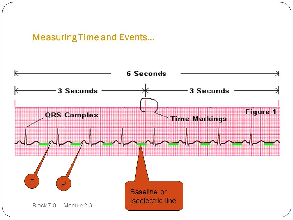 Measuring Time and Events…