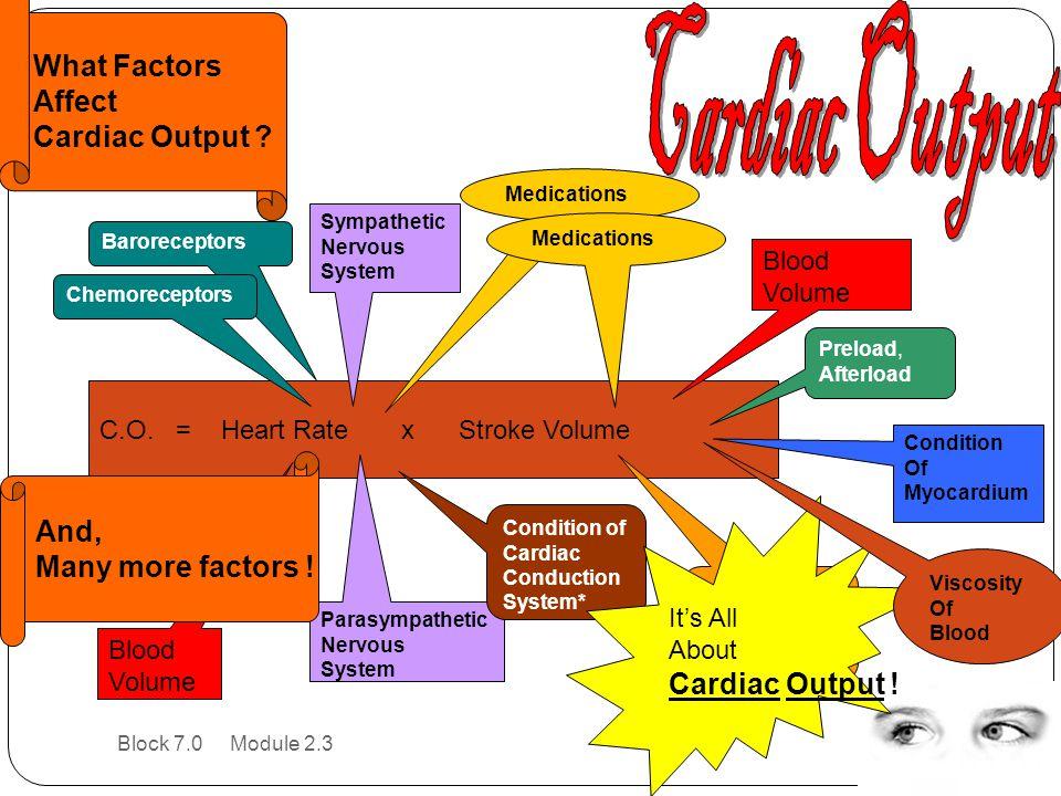 Cardiac Output It's All About… Cardiac Output = HR X SV What Factors