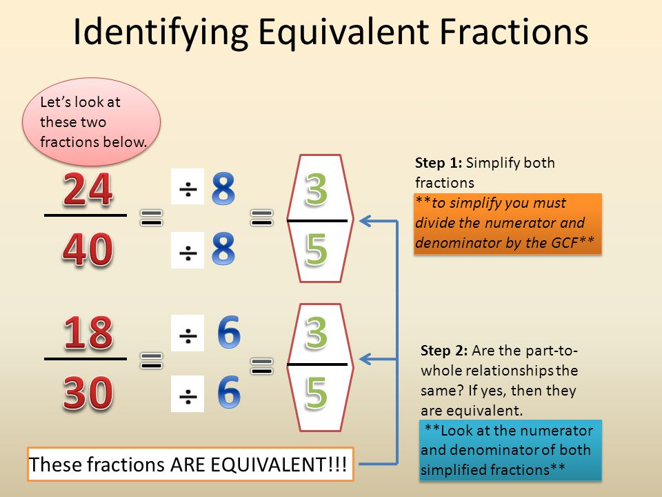 Identifying Equivalent Fractions
