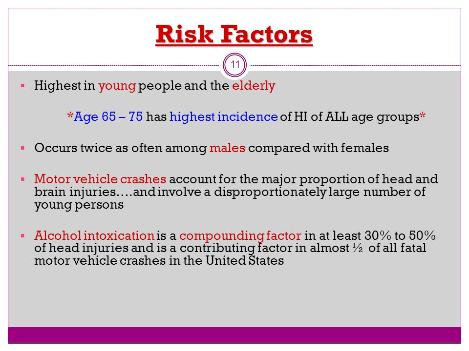 Risk Factors Highest in young people and the elderly