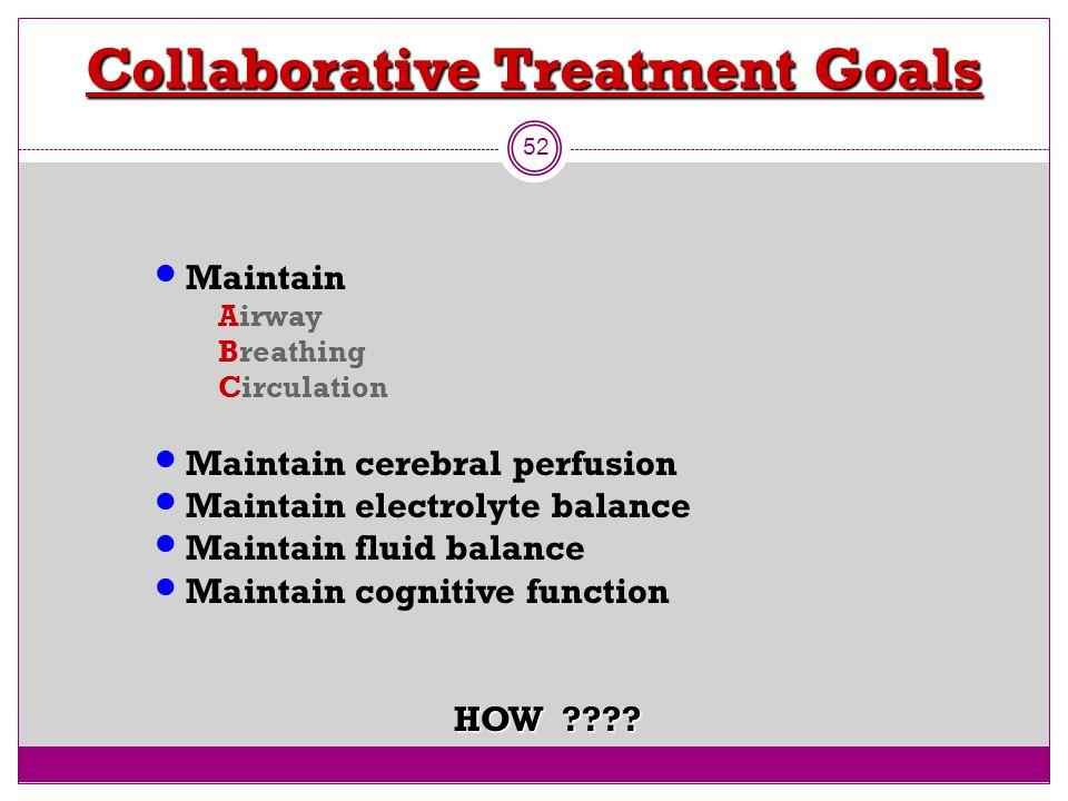 Collaborative Treatment Goals