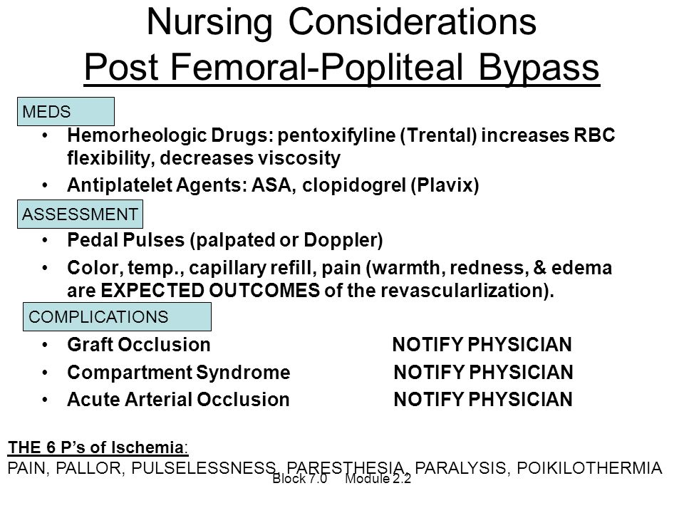 Nursing Considerations Post Femoral-Popliteal Bypass