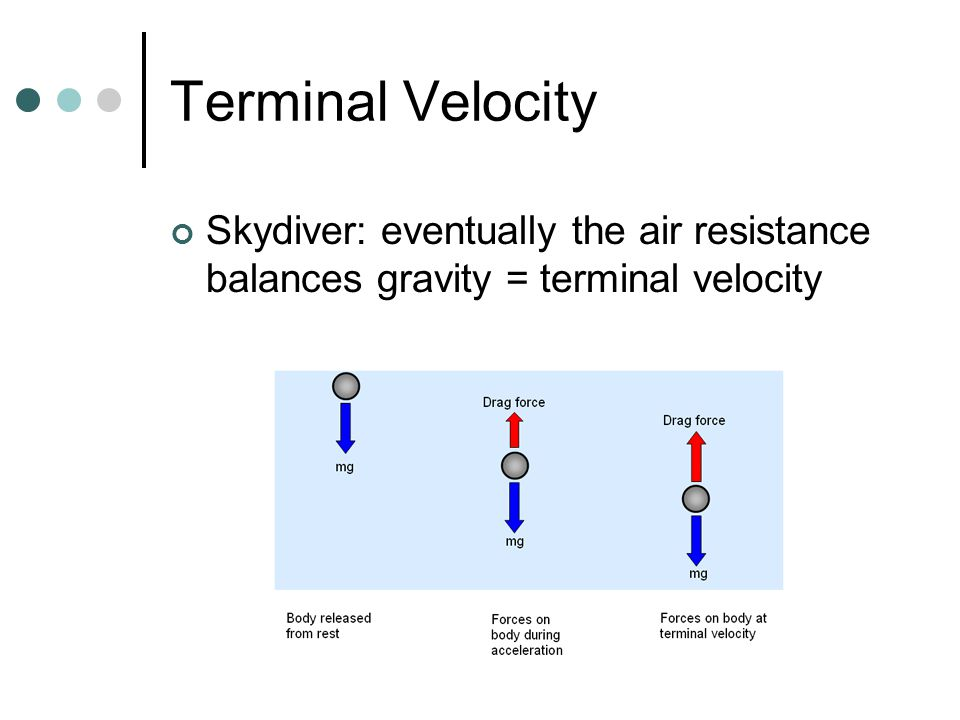 Terminal Velocity Skydiver: eventually the air resistance balances gravity = terminal velocity