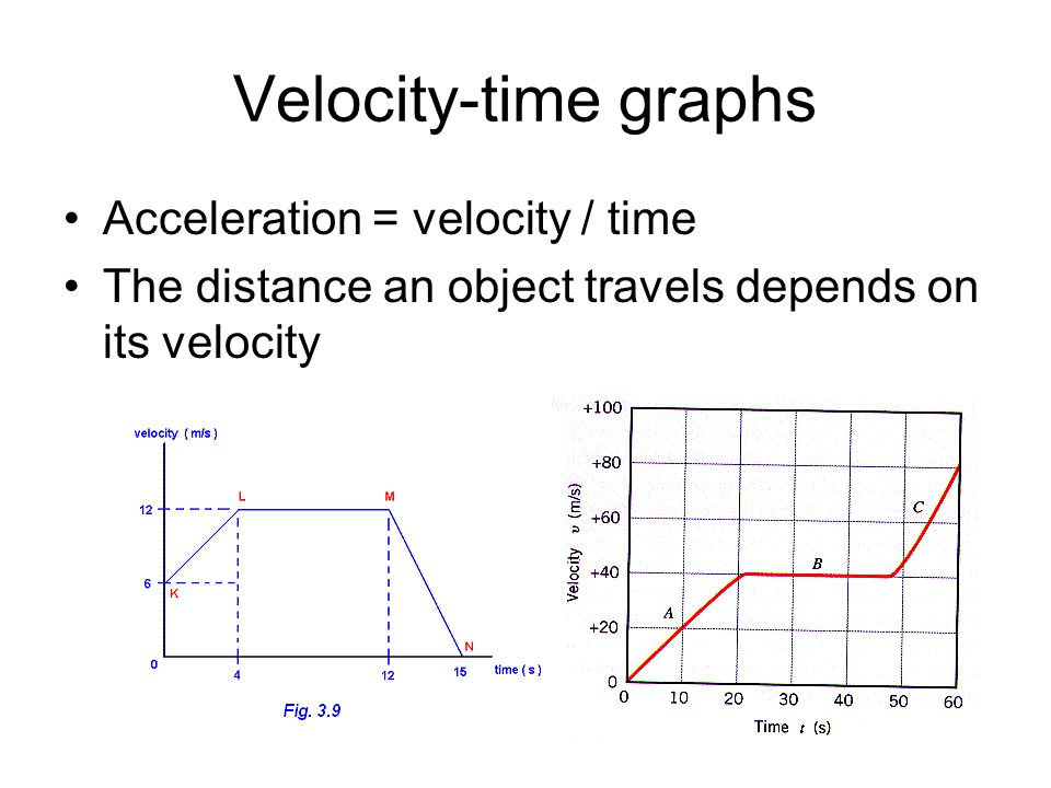 Velocity-time graphs Acceleration = velocity / time