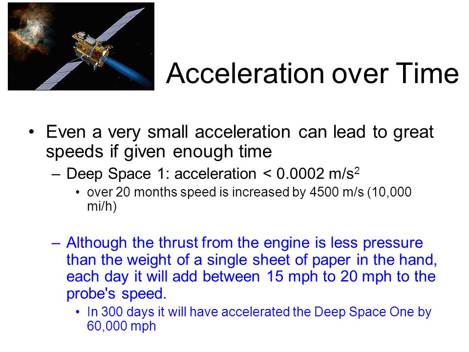 Acceleration over Time