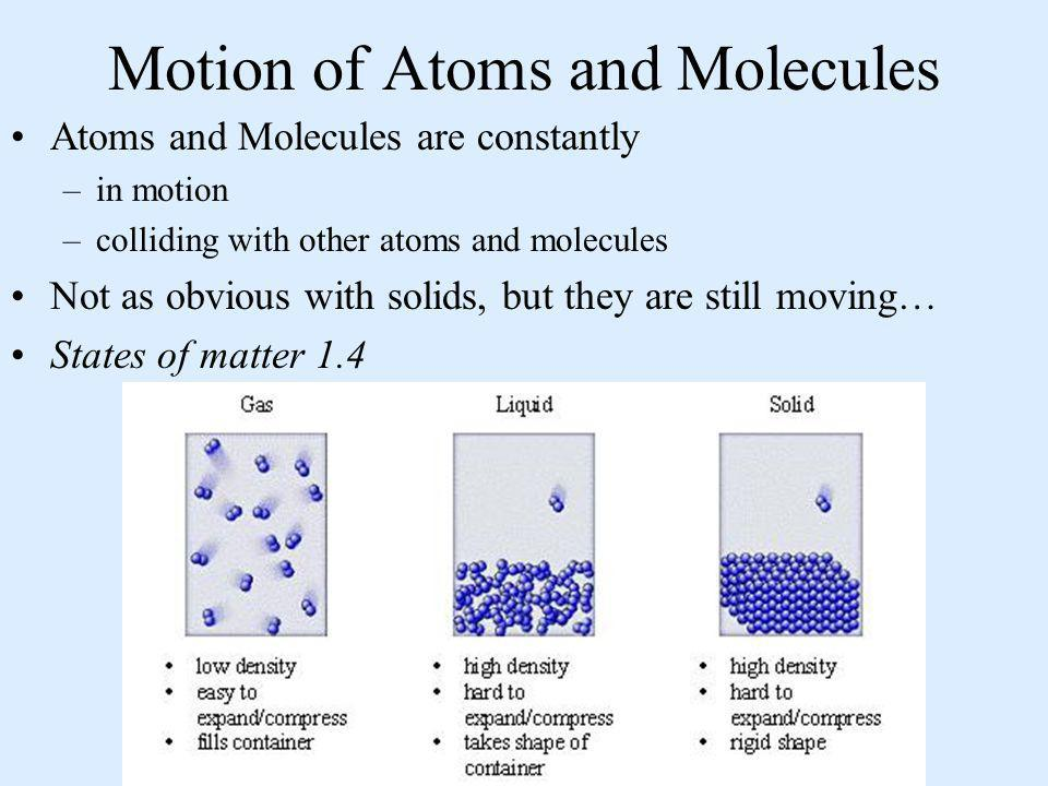 Motion of Atoms and Molecules