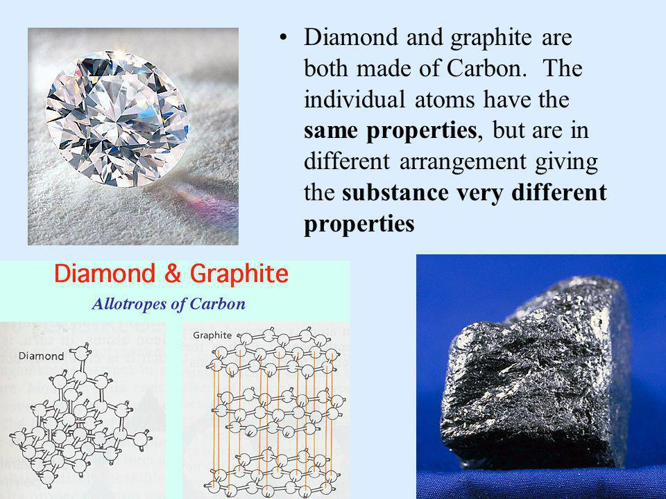 Diamond and graphite are both made of Carbon