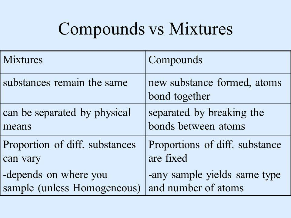 Compounds vs Mixtures Mixtures Compounds substances remain the same