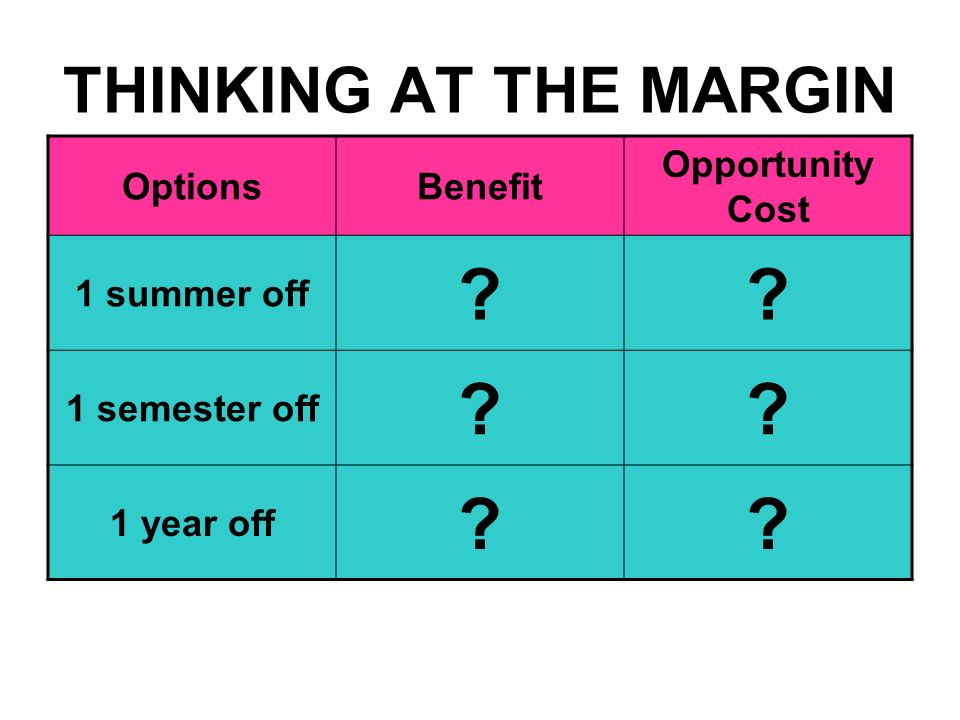 THINKING AT THE MARGIN Options Benefit Opportunity Cost 1 summer off