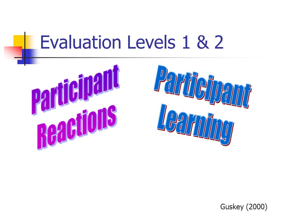 Evaluation Levels 1 & 2 Participant Reactions Participant Learning