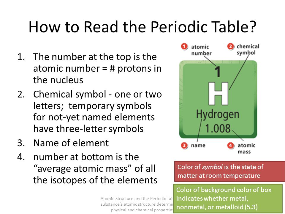 how to read a table