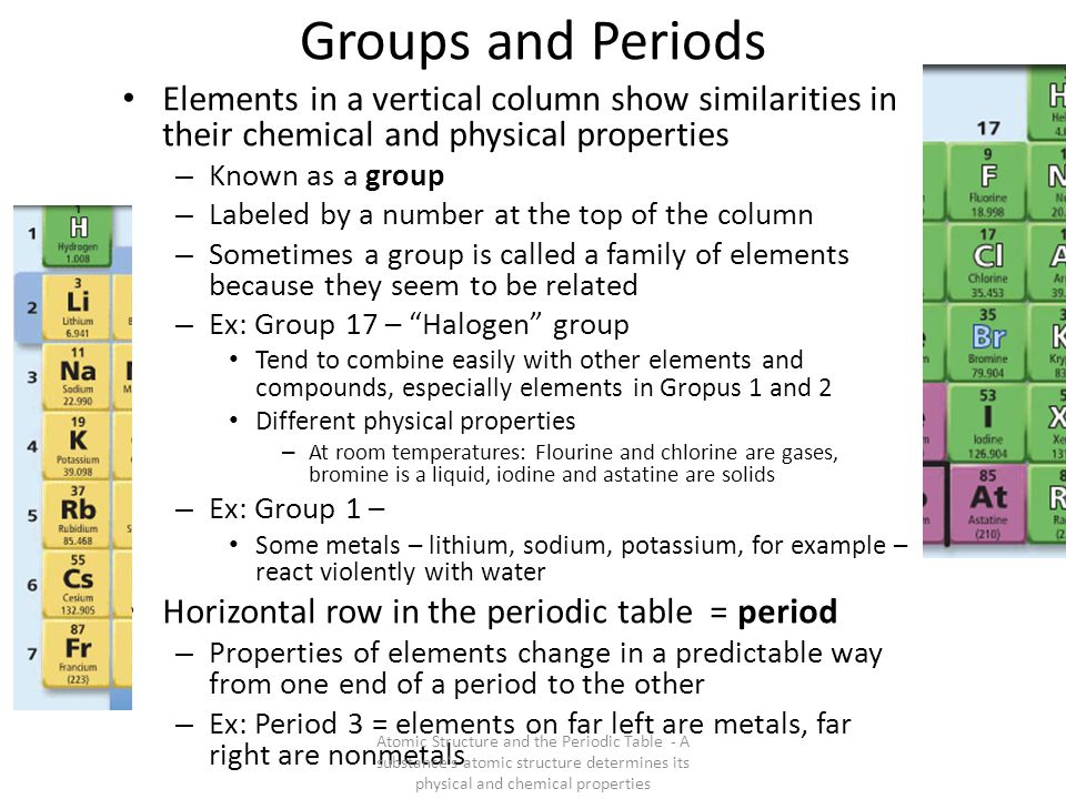 Groups and Periods Elements in a vertical column show similarities in their chemical and physical properties.