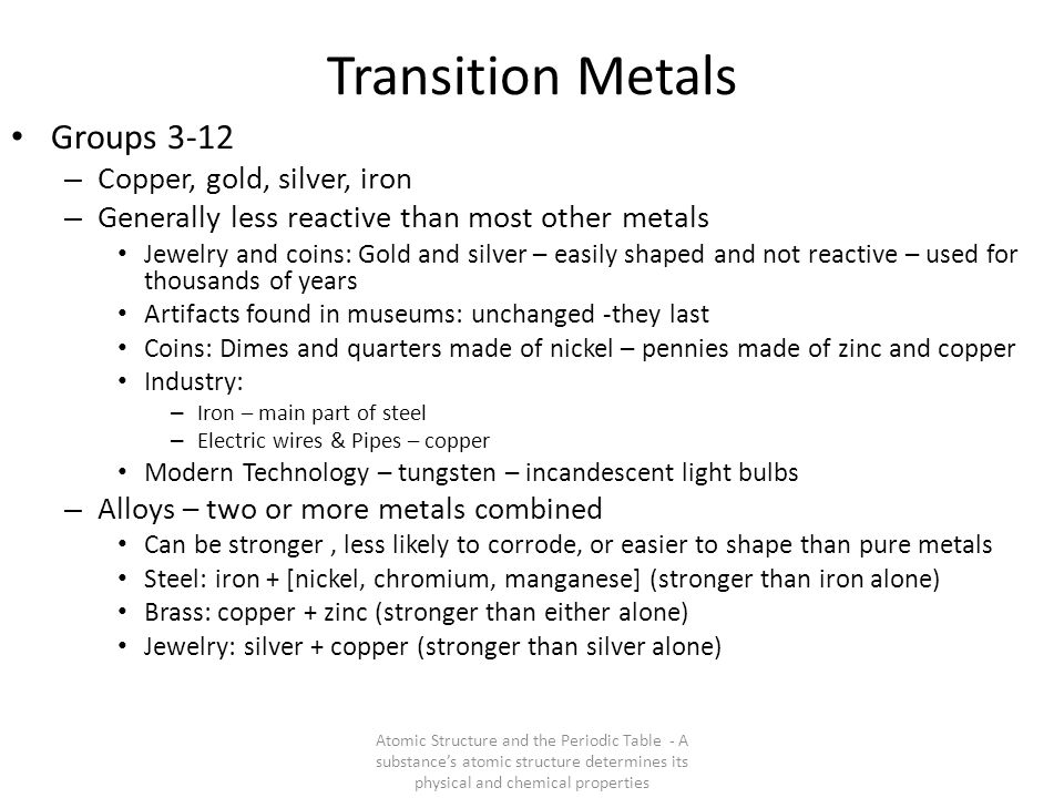 Transition Metals Groups 3-12 Copper, gold, silver, iron