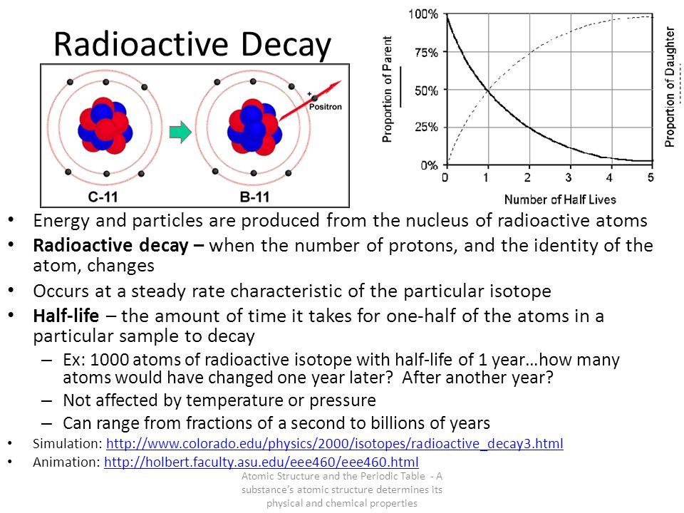 Radioactive Decay Energy and particles are produced from the nucleus of radioactive atoms.