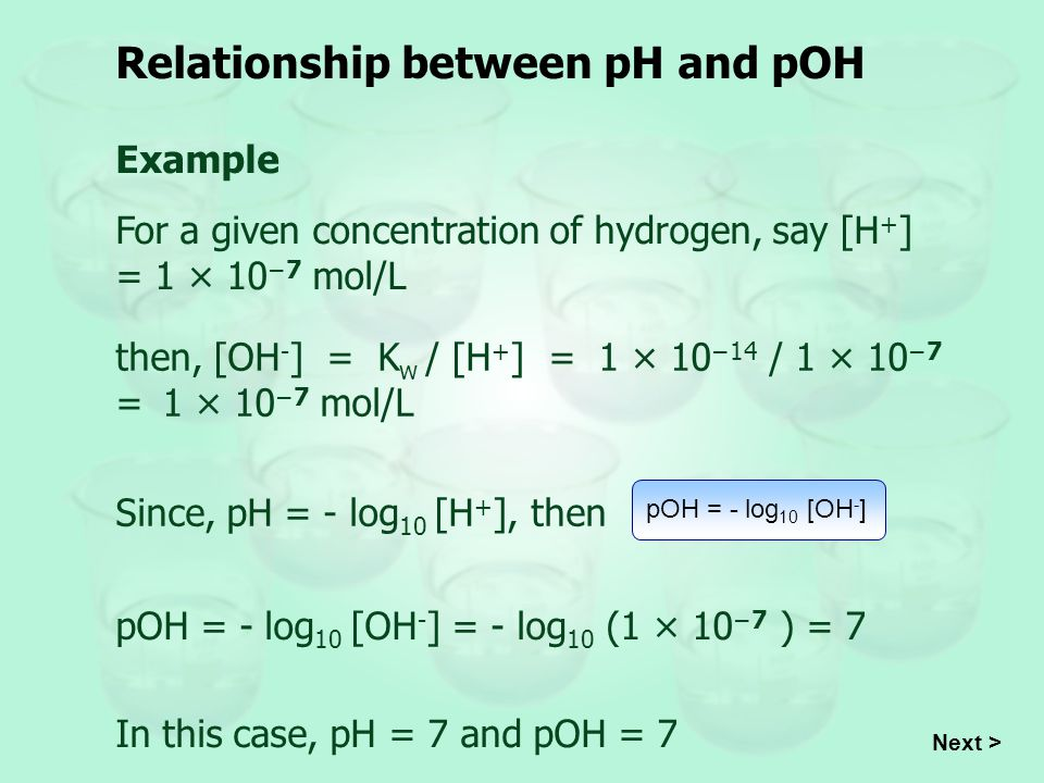 how to find the ph and poh of a solution