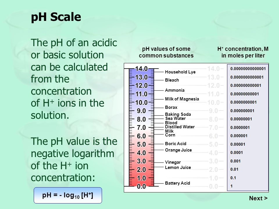 pH Scale The pH of an acidic or basic solution can be calculated from the concentration of H+ ions in the solution.