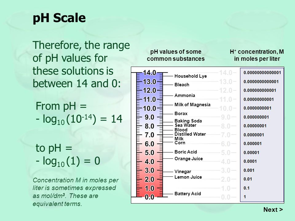 pH Scale Therefore, the range of pH values for these solutions is between 14 and 0: Household Lye.