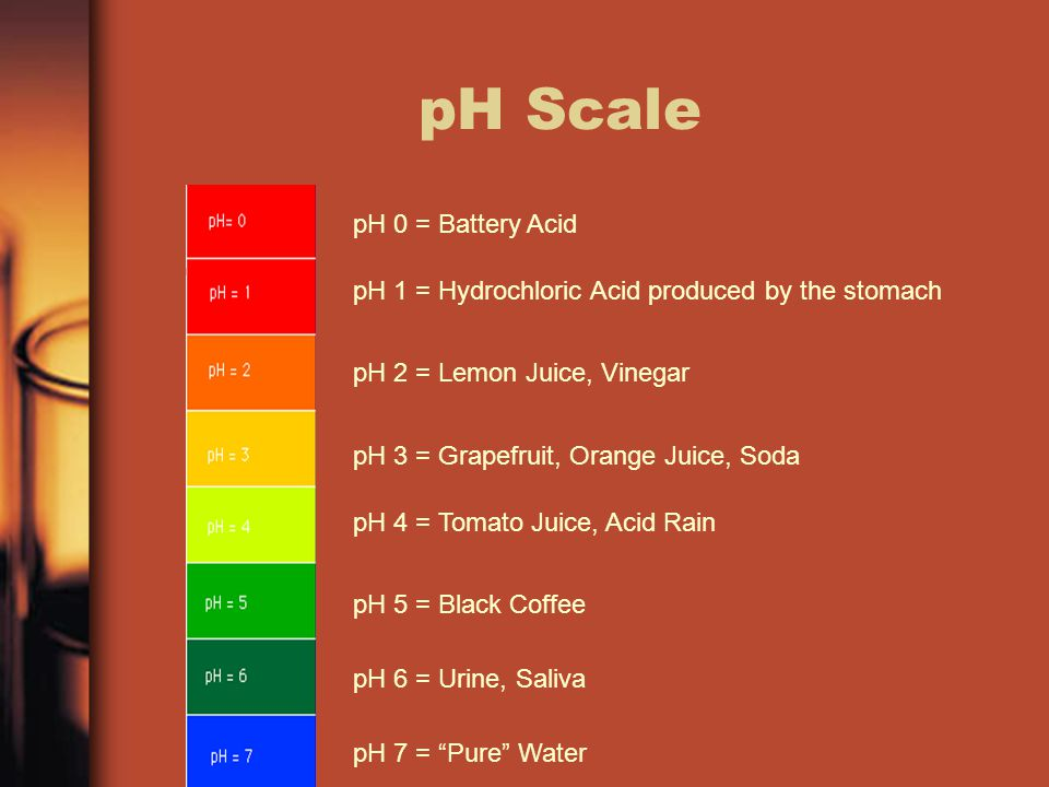 pH Scale pH 0 = Battery Acid