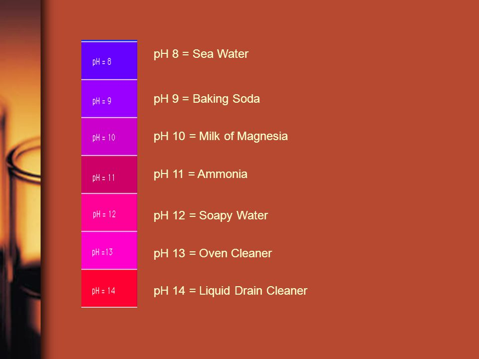 pH 8 = Sea Water pH 9 = Baking Soda. pH 10 = Milk of Magnesia. pH 11 = Ammonia. pH 12 = Soapy Water.
