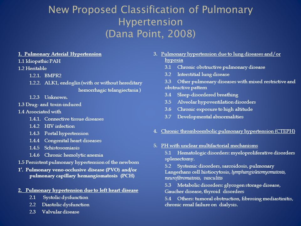 New Proposed Classification of Pulmonary Hypertension (Dana Point, 2008)