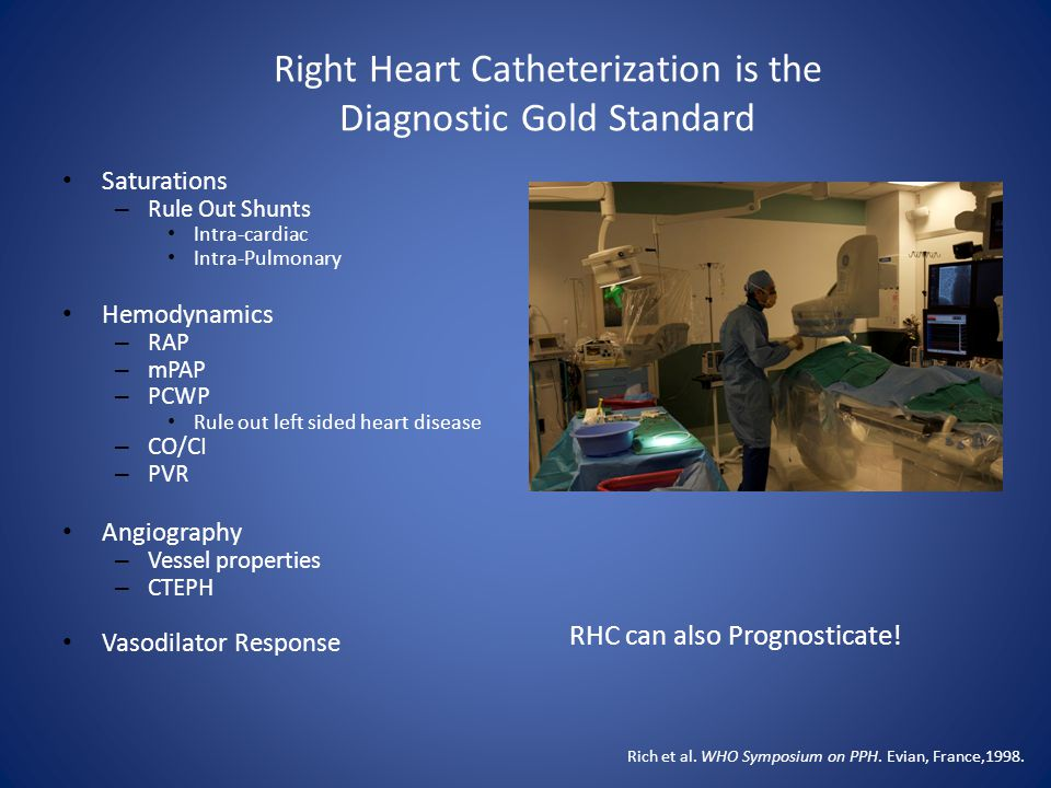 Right Heart Catheterization is the Diagnostic Gold Standard