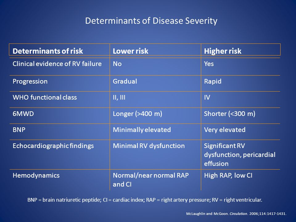 Determinants of Disease Severity