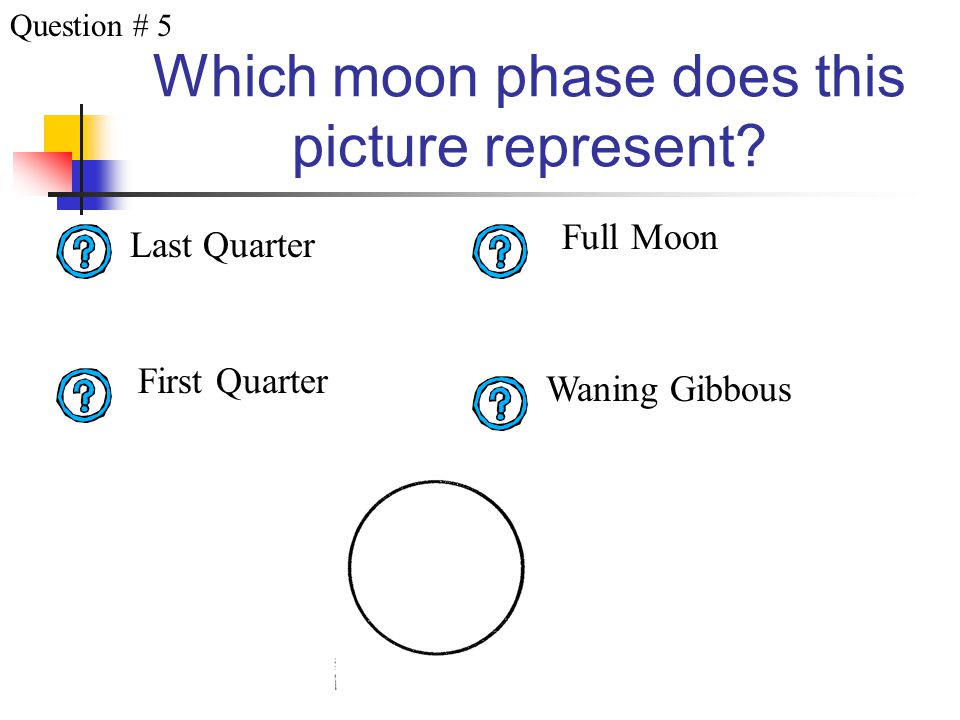 Which moon phase does this picture represent