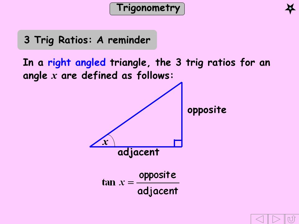 3 Trig Ratios: A reminder