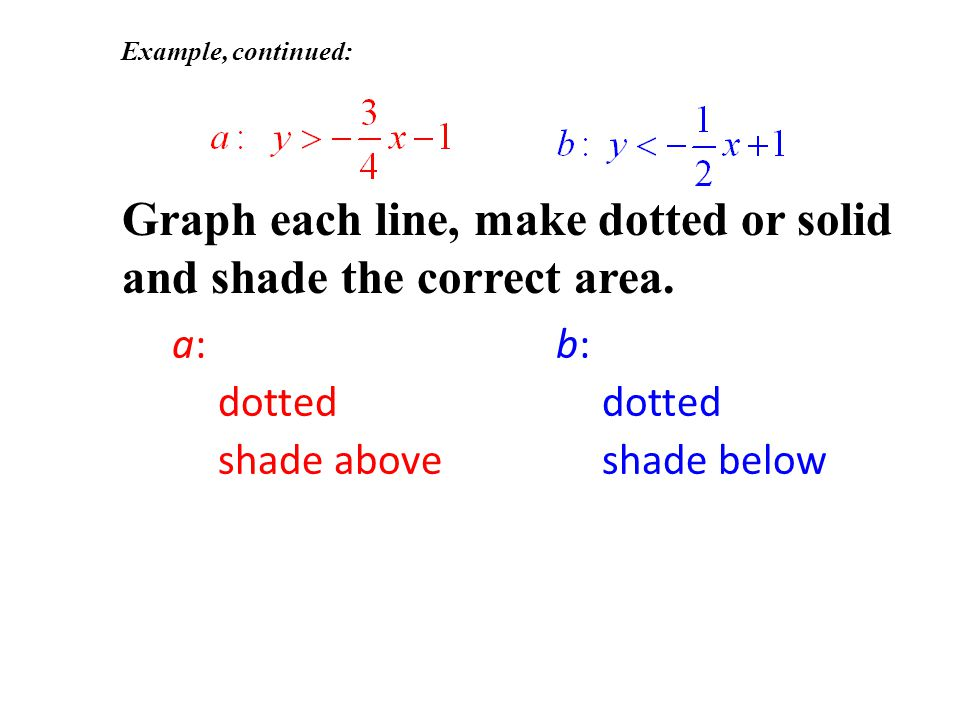 Graph each line, make dotted or solid and shade the correct area.