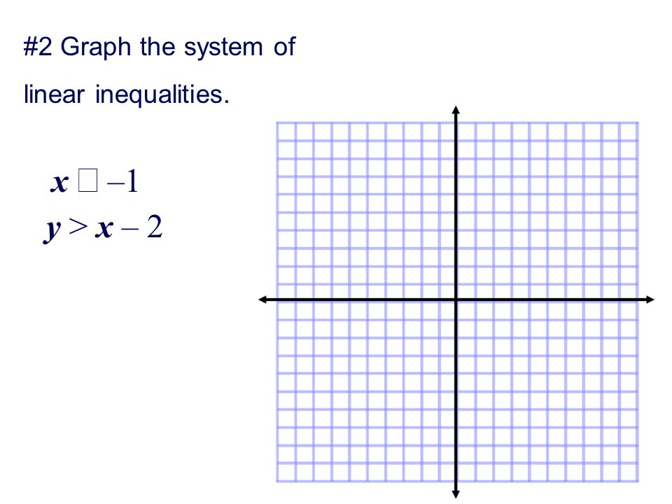 #2 Graph the system of linear inequalities.