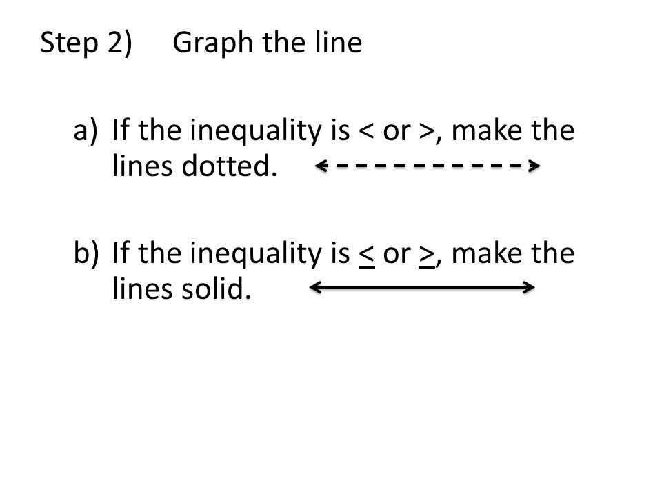 Step 2) Graph the line If the inequality is < or >, make the lines dotted.