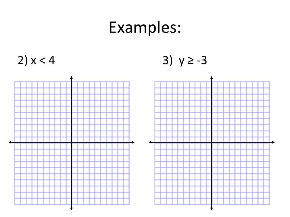 Examples: 2) x < 4 3) y ≥ -3